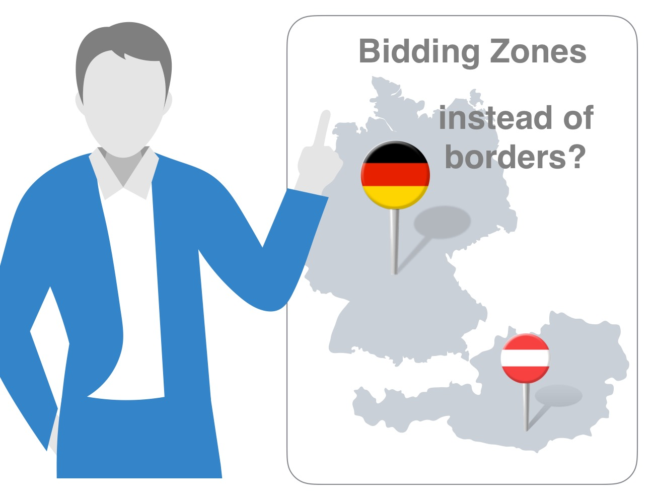 Bidding zones instead of borders